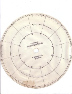 Howard watchman; Paper recording dial.